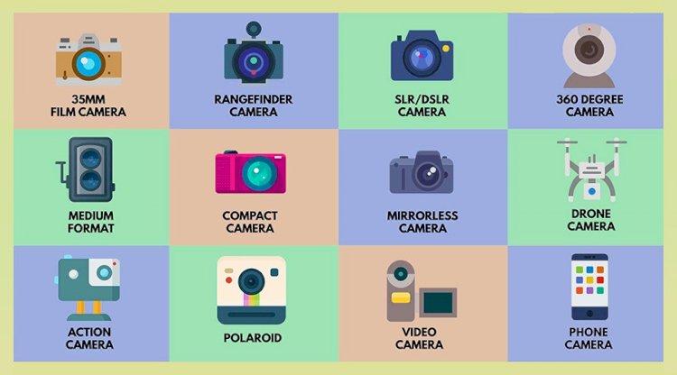 معرفی و آشنایی با انواع دوربینهای عکاسی و تفاوت آنها با یکدیگر